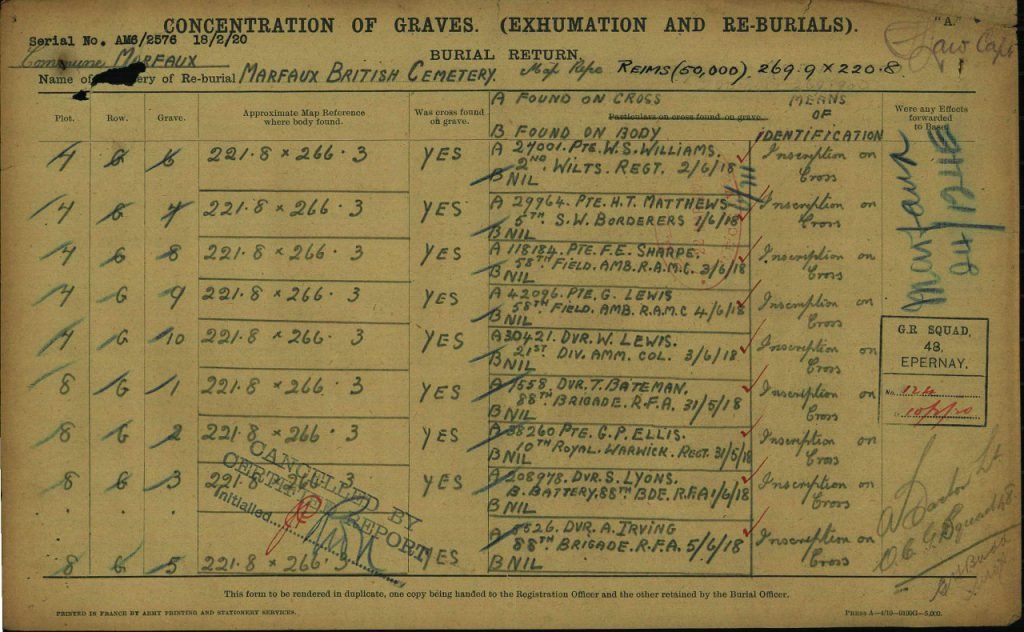 Concentration of Graves Record